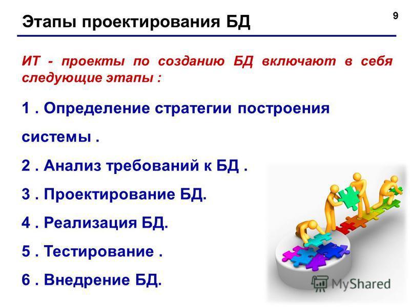 9 Этапы проектирования БД ИТ - проекты по созданию БД включают в себя следующие этапы : 1. Определение стратегии построения системы. 2. Анализ требований к БД. 3. Проектирование БД. 4. Реализация БД. 5. Тестирование. 6. Внедрение БД.