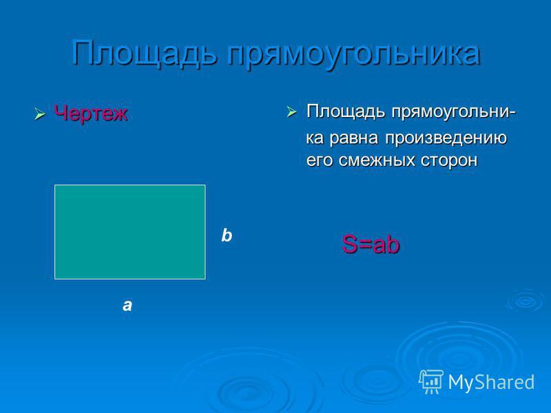 Площадь прямоугольникка Чертеж Чертеж Площадь прямоугольник- Площадь прямоугольник- ка равна произвелданию его смежных сторон ка равна произвелданию его смежных сторон S=ab S=ab а b