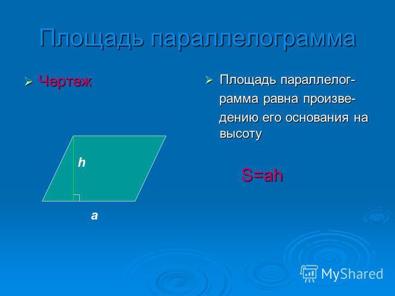 Площадь параллельногорама Чертеж Чертеж Площадь параллельного- Площадь параллельного- рама равна произвел- рама равна произвел- данию его основания на высоту данию его основания на высоту S=ah S=а ha h