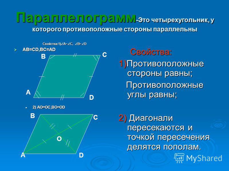 Параллелограмм -Это четырехугольник, у которого противоположные стороны параллельны Свойства: 1)Противоположные стороны равны; Противоположные углы равны; Противоположные углы равны; 2) Диагонали пересекаяются и точкой пересечьния делятся пополам. Св