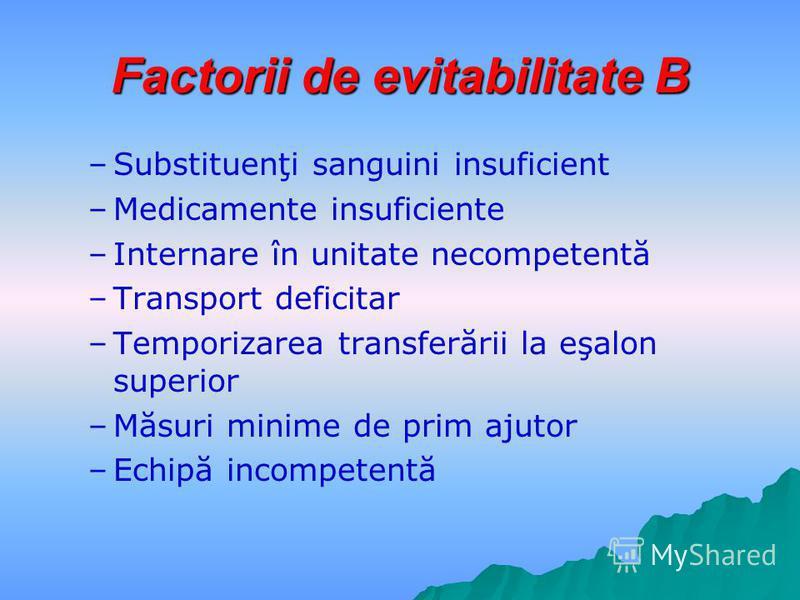 Factorii de evitabilitate B – –Substituenţi sanguini insuficient – –Medicamente insuficiente – –Internare în unitate necompetentă – –Transport deficitar – –Temporizarea transferării la eşalon superior – –Măsuri minime de prim ajutor – –Echipă incompe