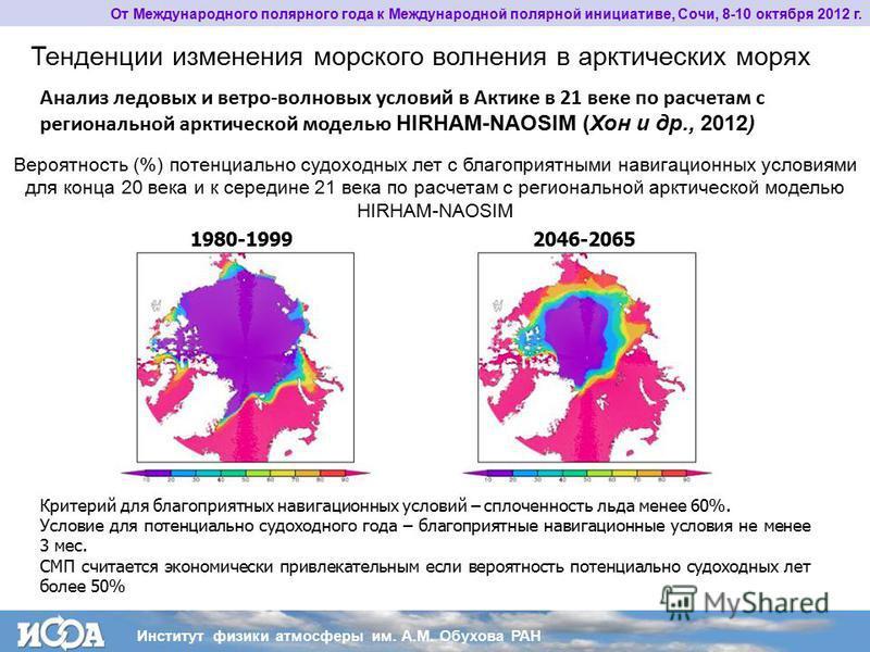 От Международного полярного года к Международной полярной инициативе, Сочи, 8-10 октября 2012 г. Тенденции изменения морского волнения в арктических морях Анализ ледовых и ветра-волновых условий в Актике в 21 веке по расчетам с региональной арктическ