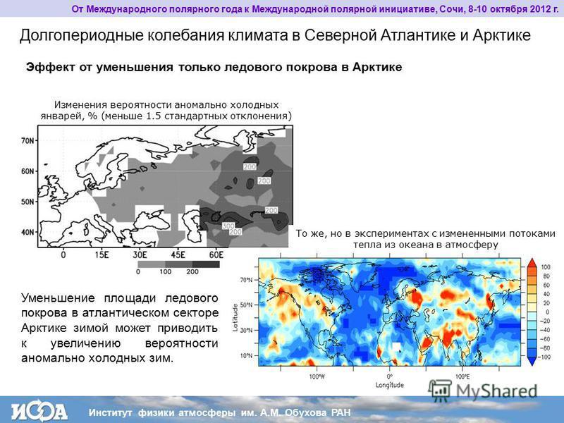 От Международного полярного года к Международной полярной инициативе, Сочи, 8-10 октября 2012 г. Долгопериодные колебания климата в Северной Атлантике и Арктике Эффект от уменьшения только ледового покрова в Арктике Уменьшение площади ледового покров