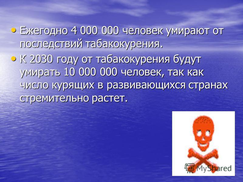 Ежегодно 4 000 000 человек умирают от последствий табакокурения. Ежегодно 4 000 000 человек умирают от последствий табакокурения. К 2030 году от табакокурения будут умирать 10 000 000 человек, так как число курящих в развивающихся странах стремительн