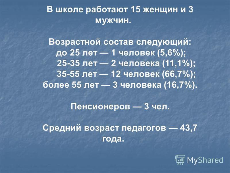 В школе работают 15 женщин и 3 мужчин. Возрастной состав следующий: до 25 лет 1 человек (5,6%); 25-35 лет 2 человека (11,1%); 35-55 лет 12 человек (66,7%); более 55 лет 3 человека (16,7%). Пенсионеров 3 чел. Средний возраст педагогов 43,7 года.