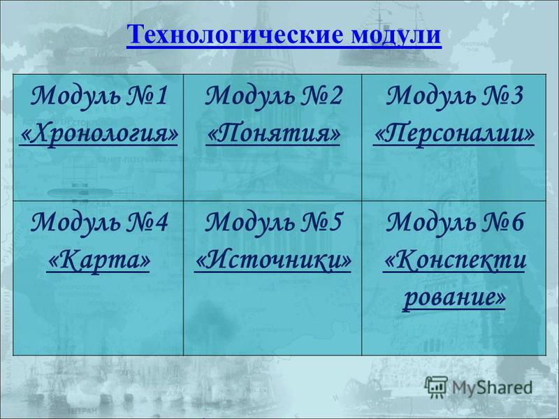 Технологические модули Модуль 1 «Хронология» Модуль 2 «Понятия» Модуль 3 «Персоналии» Модуль 4 «Карта» Модуль 5 «Источники» Модуль 6 «Конспекти рование»
