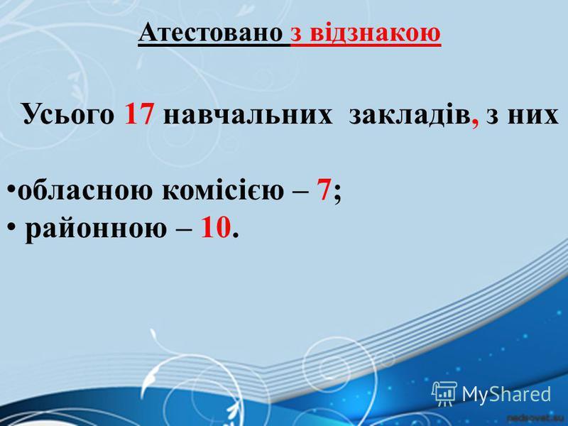 Атестовано з відзнакою Усього 17 навчальних закладів, з них обласною комісією – 7; районною – 10.