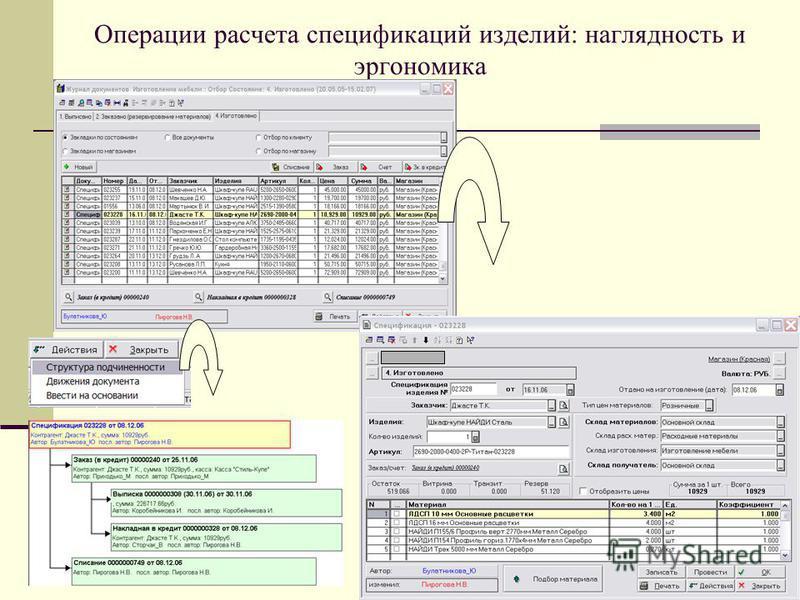 Операции расчета спецификаций изделий: наглядность и эргономика