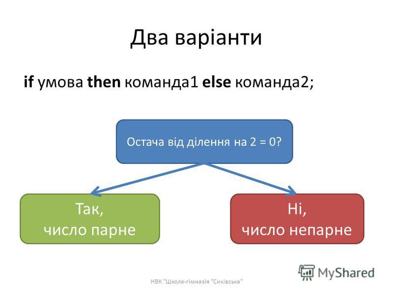 Два варіанти if умова then команда1 else команда2; Остача від ділення на 2 = 0? Так, число парне Ні, число непарне НВК Школа-гімназія Сихівська