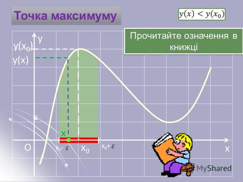 x y Ox0x0 Точка максимуму x0+x0+ x0-x0- x y(x 0 ) y(x) Прочитайте означення в книжці