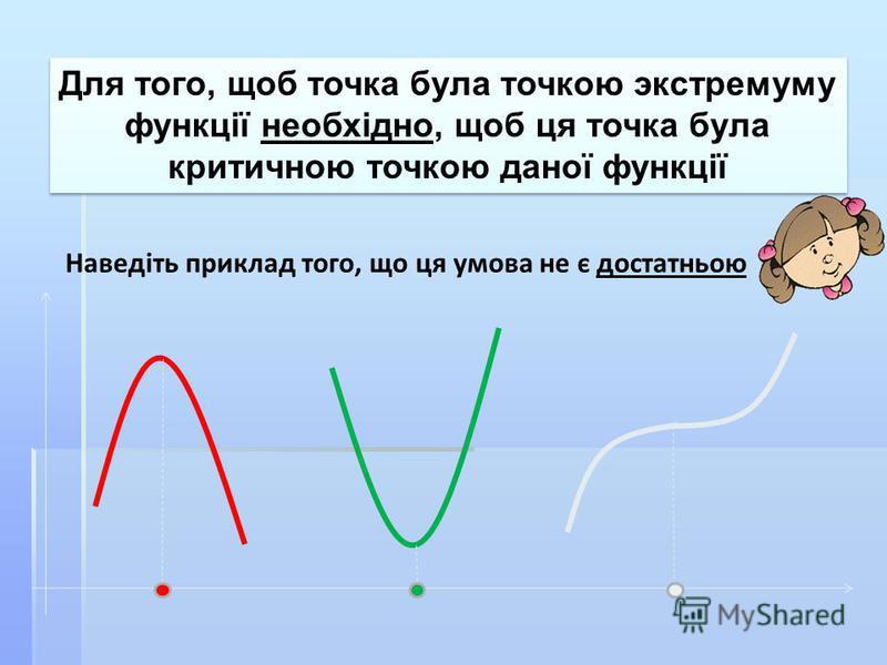 Для того, щоб точка була точкою экстремуму функції необхідно, щоб ця точка була критичною точкою даної функції Наведіть приклад того, що ця умова не є достатньою