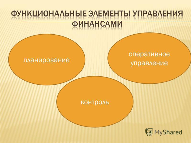 планирование оперативное управление контроль
