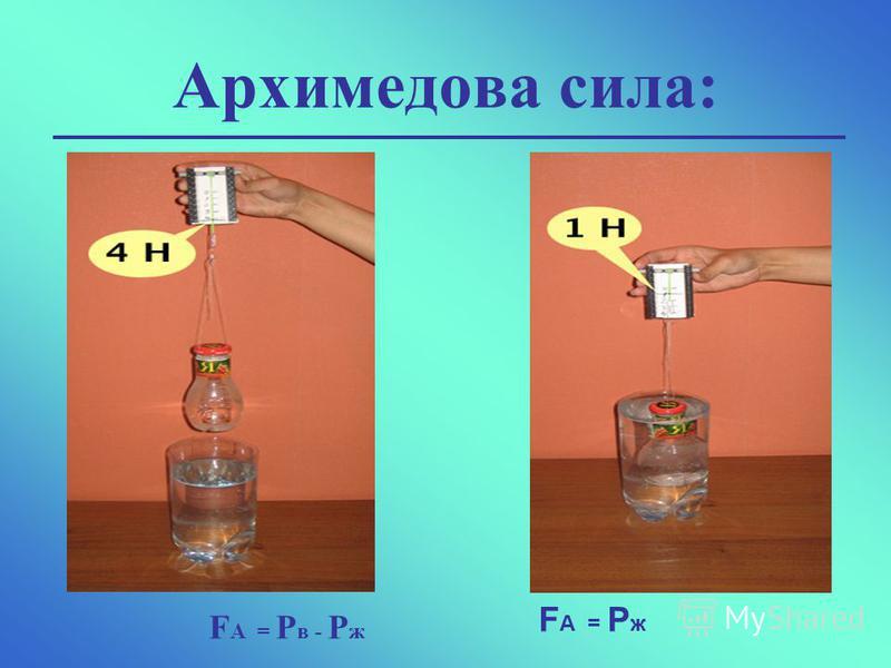Архимедова сила: F А = Р в - Р ж F А = Р ж