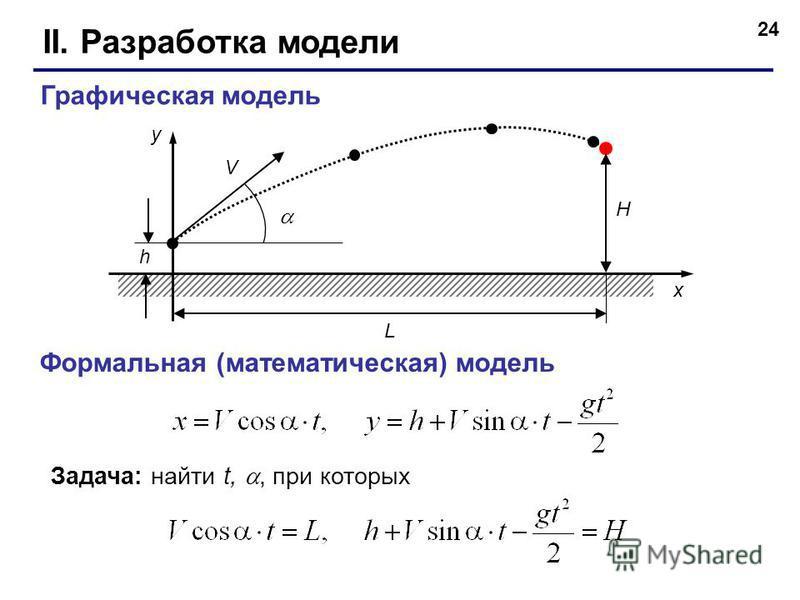 24 y x II. Разработка модели Графическая модель H L h Формальная (математическая) модель V Задача: найти t,, при которых