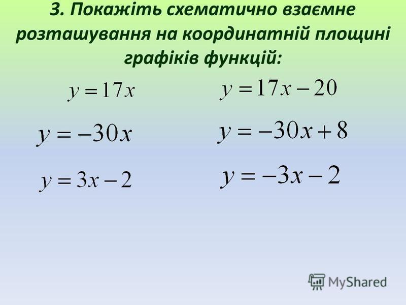 3. Покажіть схематично взаємне розташування на координатній площині графіків функцій: