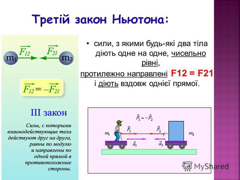 сили, з якими будь-які два тіла діють одне на одне, чисельно рівні, протилежно направлені F12 = F21 і діють вздовж однієї прямої. Третій закон Ньютона:
