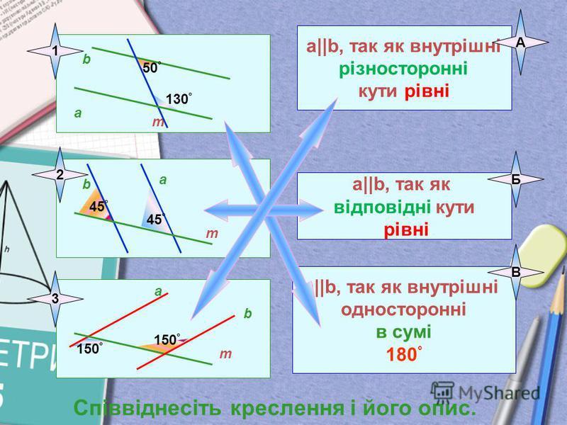 a b m 50 ° 130 ° a b m a b m 45 ° 150 ° a||b, так як внутрішні різносторонні кути рівні a||b, так як відповідні кути рівні a||b, так як внутрішні односторонні в сумі 180 ° 1 2 3 Співвіднесіть креслення і його опис. А Б В