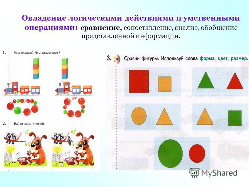 Овладение логическими действиями и умственными операциями: сравнение, сопоставление, анализ, обобщение представленной информации.