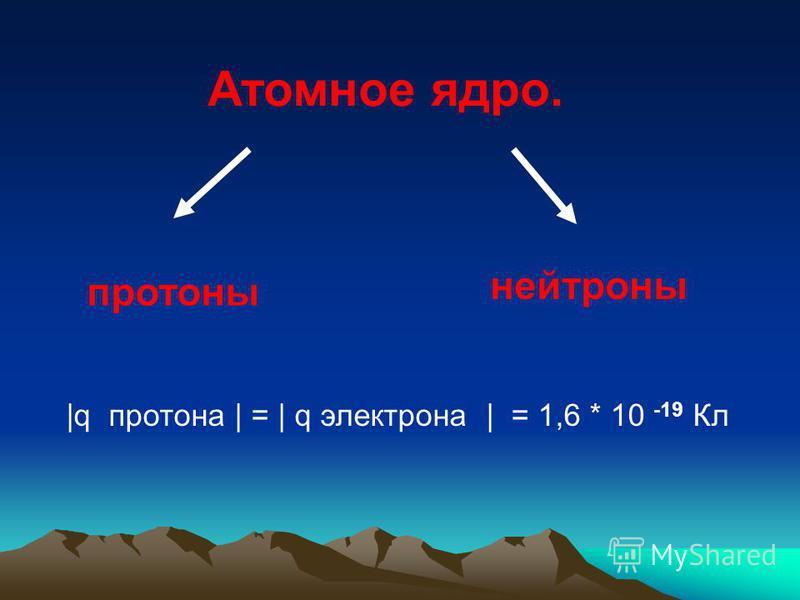 Атомное ядро. протоны нейтроны |q протона | = | q электрона | = 1,6 * 10 -19 Кл