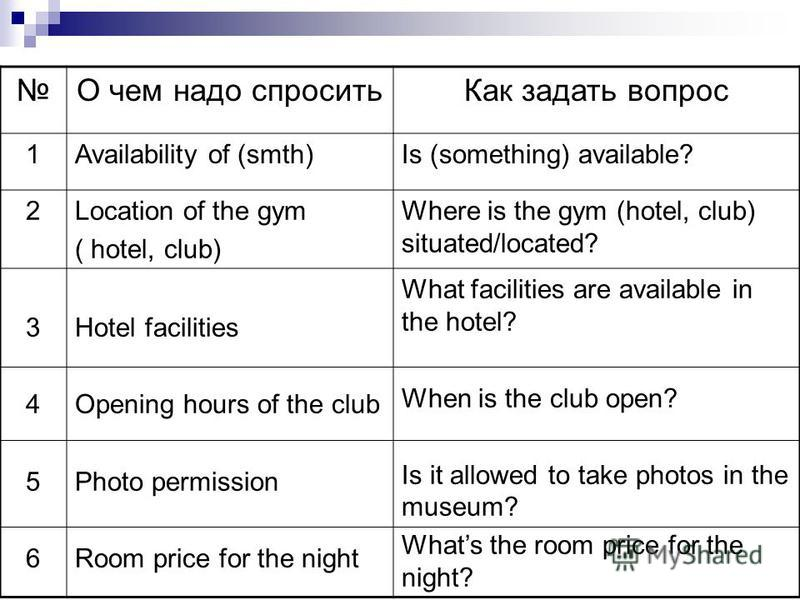 О чем надо спросить Как задать вопрос 1Availability of (smth)Is (something) available? 2Location of the gym ( hotel, club) Where is the gym (hotel, club) situated/located? 34563456 Hotel facilities Opening hours of the club Photo permission Room pric