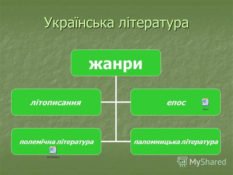 Українська література жанри полемічна література паломницька література літописанняепос