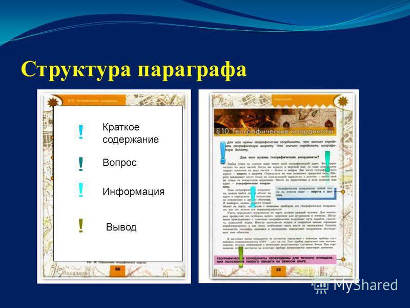 Структура параграфа Краткое содержание Вопрос Информация Вывод