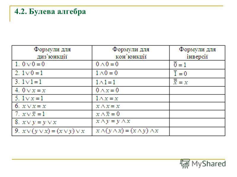 4.2. Булева алгебра