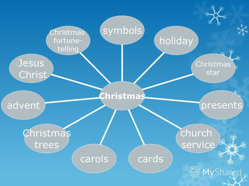 Christmas symbolsholiday Christmas star presents church service cardscarols Christmas trees advent Jesus Christ Christmas fortune- telling