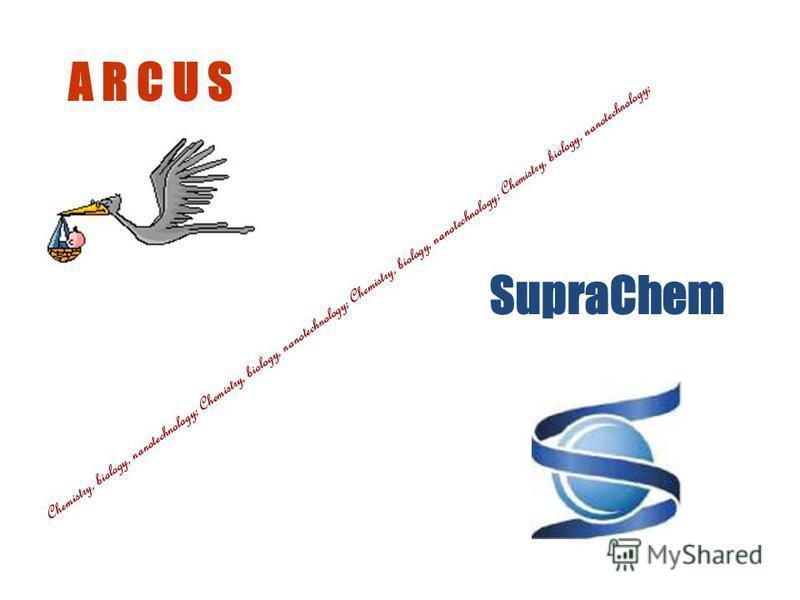 SupraChem Chemistry, biology, nanotechnology; Chemistry, biology, nanotechnology;