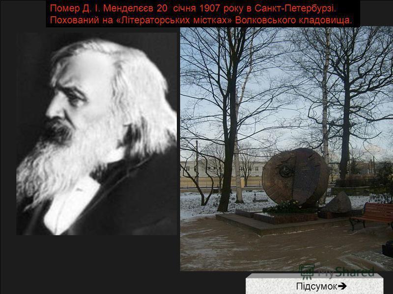 Помер Д. І. Менделєєв 20 січня 1907 року в Санкт-Петербурзі. Похований на «Літераторських містках» Волковського кладовища. Підсумок