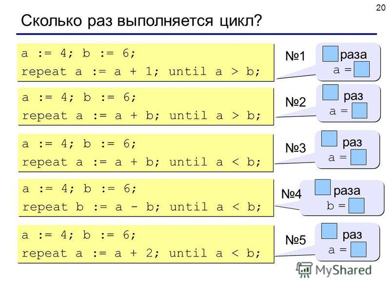 20 Сколько раз выполняется цикл? a := 4; b := 6; repeat a := a + 1; until a > b; a := 4; b := 6; repeat a := a + 1; until a > b; 3 раза a = 7 3 раза a = 7 a := 4; b := 6; repeat a := a + b; until a > b; a := 4; b := 6; repeat a := a + b; until a > b;
