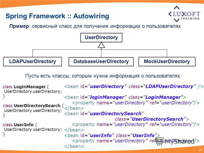 25 Spring Framework :: Autowiring Пример: сервисный класс для получения информации о пользователях UserDirectory LDAPUserDirectory DatabaseUserDirectory MockUserDirectory class LoginManager { UserDirectory userDirectory; } class UserDirectorySearch {