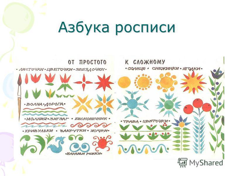 Азбука росписи