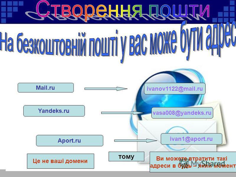 Mail.ru Yandeks.ru Aport.ru ivanov1122@mail.ru vasa008@yandeks.ru ivan1@aport.ru Це не ваші домени тому Ви можете втратити такі адреси в будь – який момент
