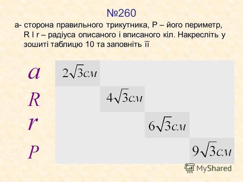 260 а- сторона правильного трикутника, Р – його периметр, R I r – радіуса описаного і вписаного кіл. Накресліть у зошиті таблицю 10 та заповніть її