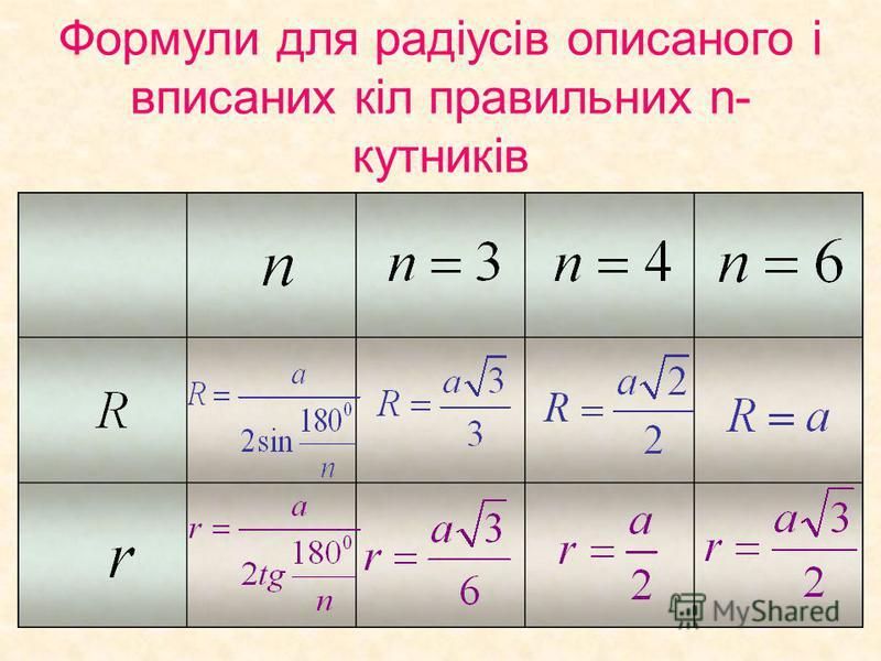 Формули для радіусів описаного і вписаних кіл правильних n- кутників