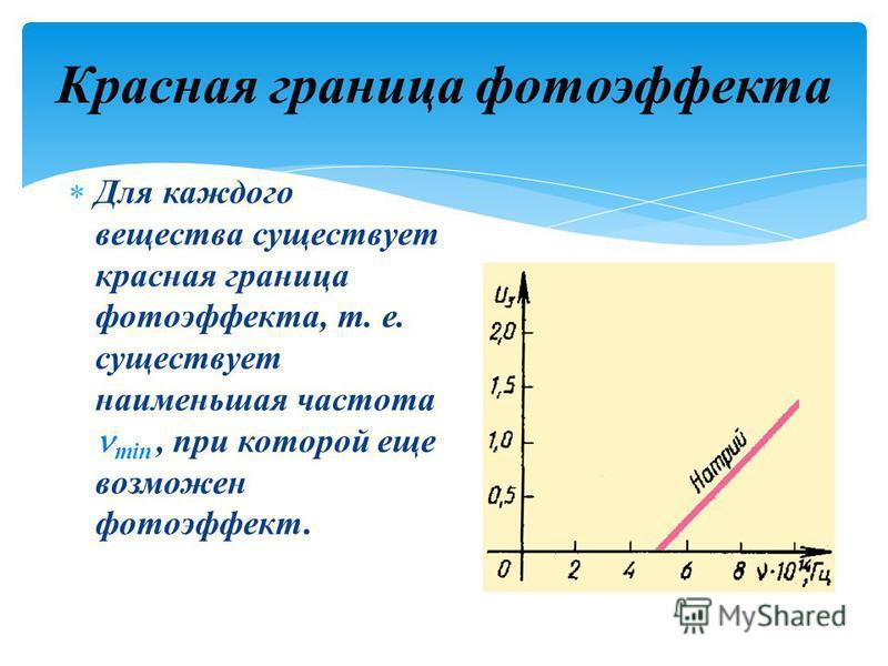 Красная граница фотоэффекта Для каждого вещества существует красная граница фотоэффекта, т. е. существует наименьшая частота min, при которой еще возможен фотоэффект.