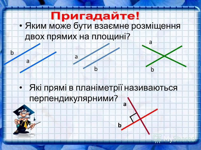 Яким може бути взаємне розміщення двох прямих на площині ? Які п рямі в п ланіметрії н азиваються перпендикулярними ? а а b а b а b b