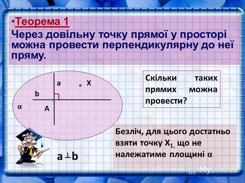 α b a Теорема 1 Через довільну точку прямої у просторі можна провести перпендикулярну до неї пряму. X A a b Скільки таких прямих можна провести? Безліч, для цього достатньо взяти точку Х 1, що не належатиме площині α