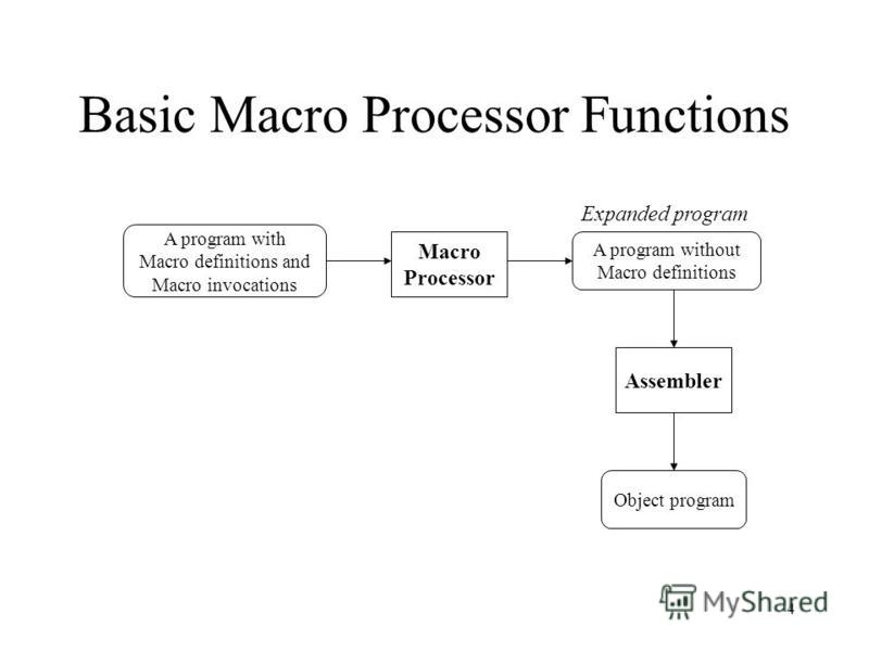 4 Basic Macro Processor Functions Macro Processor A program with Macro definitions and Macro invocations A program without Macro definitions Assembler Object program Expanded program