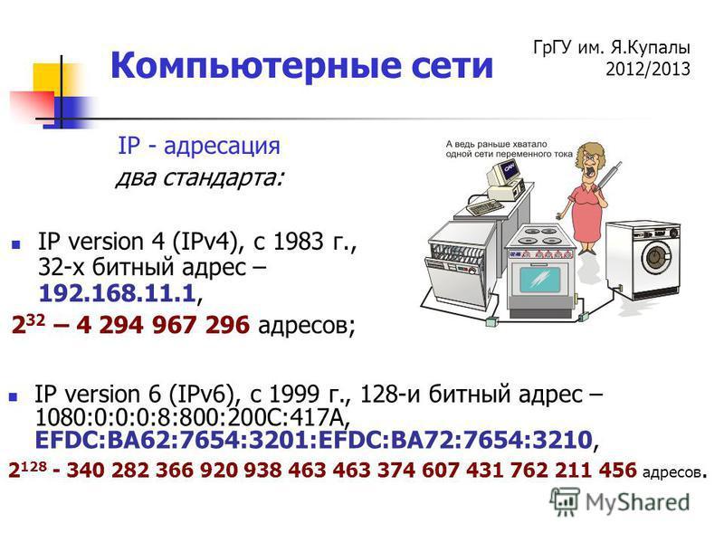 ГрГУ им. Я.Купалы 2012/2013 Компьютерные сети IP - адресация два стандарта: IP version 4 (IPv4), c 1983 г., 32-х битный адрес – 192.168.11.1, 2 32 – 4 294 967 296 адресов; IP version 6 (IPv6), c 1999 г., 128-и битный адрес – 1080:0:0:0:8:800:200C:417