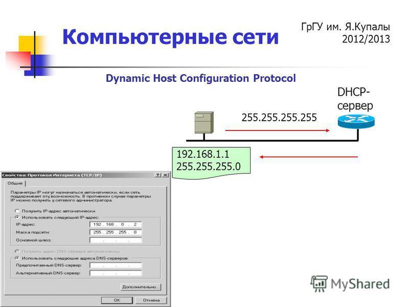 ГрГУ им. Я.Купалы 2012/2013 Компьютерные сети DHCP- сервер 255.255.255.255 192.168.1.1 255.255.255.0 Dynamic Host Configuration Protocol