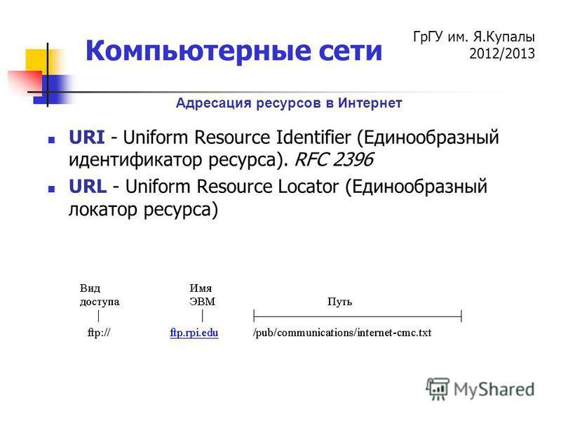 ГрГУ им. Я.Купалы 2012/2013 Компьютерные сети Адресация ресурсов в Интернет URI - Uniform Resource Identifier (Единообразный идентификатор ресурса). RFC 2396 URL - Uniform Resource Locator (Единообразный локатор ресурса)