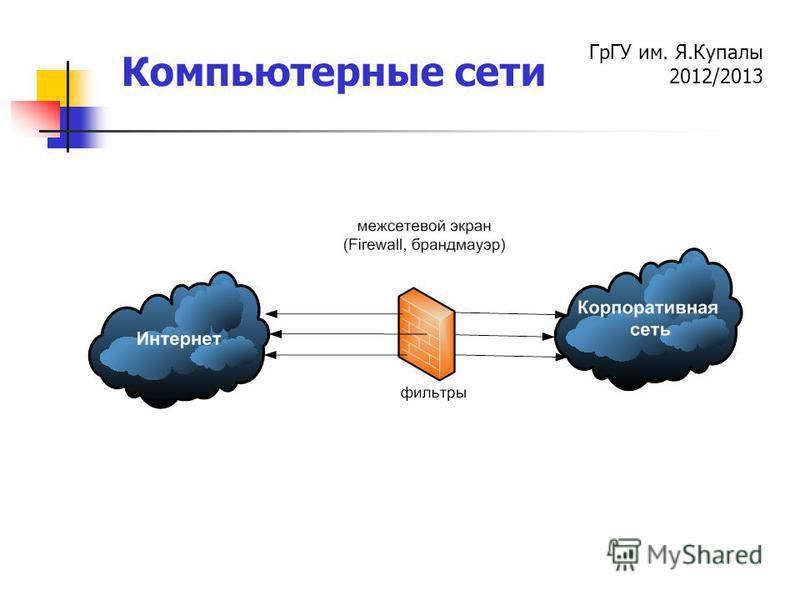 ГрГУ им. Я.Купалы 2012/2013 Компьютерные сети