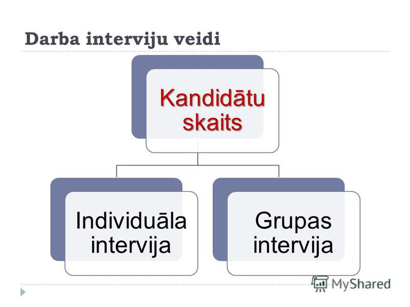 Darba interviju veidi Kandidātu skaits Individuāla intervija Grupas intervija