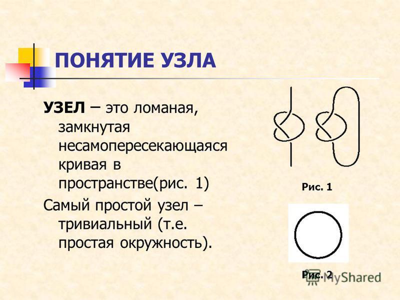 ПОНЯТИЕ УЗЛА УЗЕЛ – это ломаная, замкнутая несамопересекающаяся кривая в пространстве(рис. 1) Самый простой узел – тривиальный (т.е. простая окружность). Рис. 1 Рис. 2