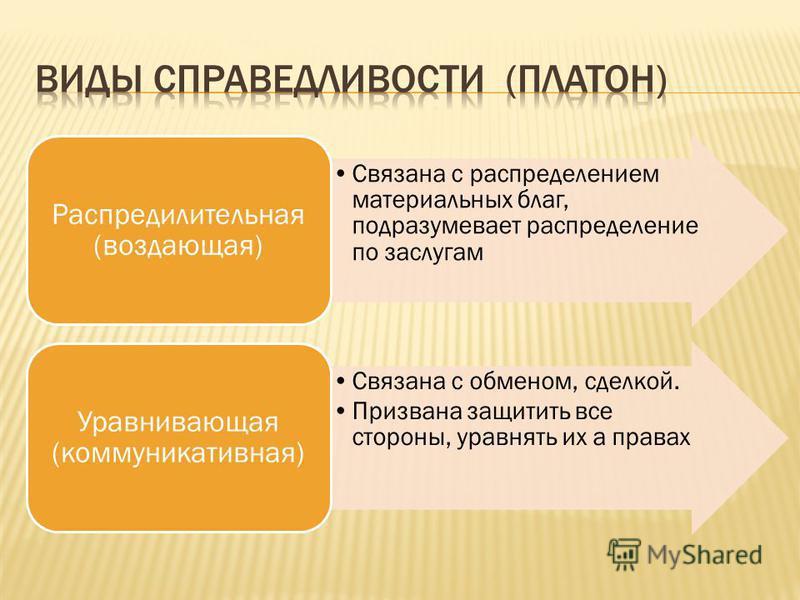 Связана с распределением материальных благ, подразумевает распределение по заслугам Распредилительная (воздающая) Связана с обменом, сделкой. Призвана защитить все стороны, уравнять их а правах Уравнивающая (коммуникативная)