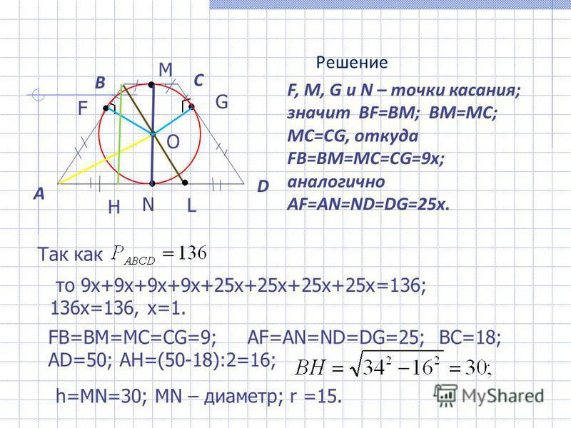 A B C D О M N L H F G Решение F, M, G и N – точки касания; значит BF=BM; BM=MC; MC=CG, откуда FB=BM=MC=CG=9x; аналогично AF=AN=ND=DG=25x. Так как то 9 х+9 х+9 х+9 х+25 х+25 х+25 х+25 х=136; 136 х=136, х=1. FB=BM=MC=CG=9; AF=AN=ND=DG=25; BC=18; AD=50;