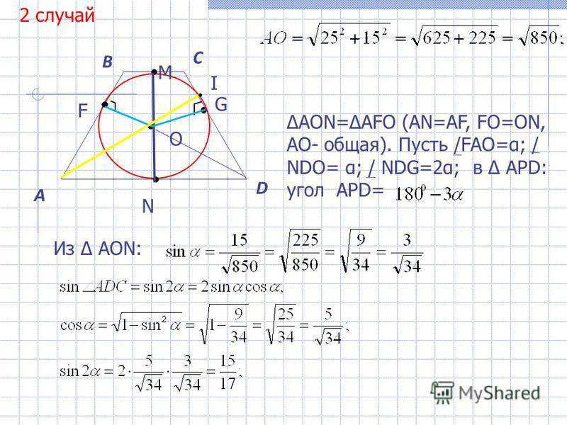 2 случай AON=AFO (AN=AF, FO=ON, AO- общая). Пусть /FAO=α; / NDO= α; / NDG=2α; в APD: угол APD= A B C D О M N F G I Из AON: