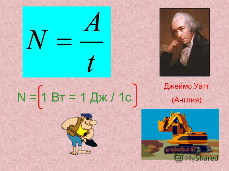 Джеймс Уатт (Англия) N = 1 Вт = 1 Дж / 1 с